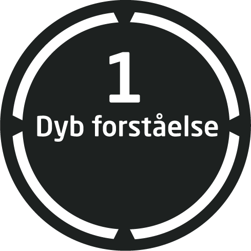 Step 1 Dyb forståelse Asgaard Recruitment